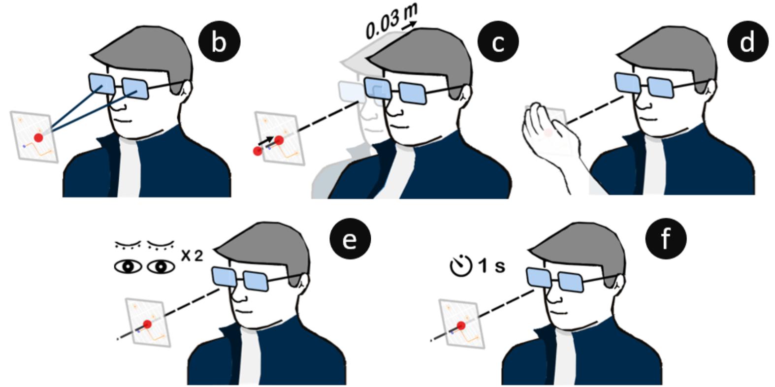Glanceable AR: Exploration of Techniques for Rapid Activation of Glanceable Information